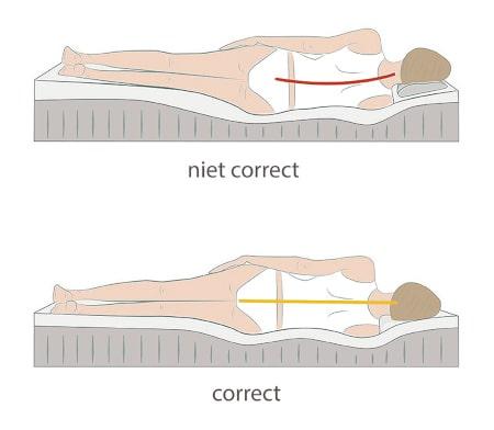 midden rugpijn na slapen correcte slaaphouding
