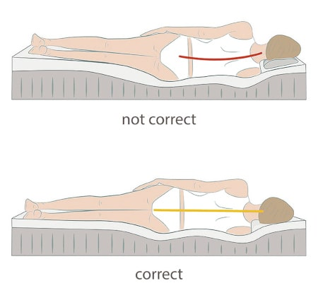 Pain middle back after sleeping posture