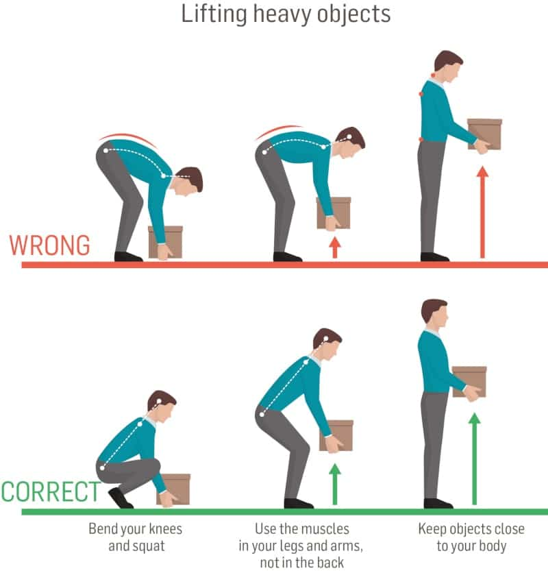 Lifting heavy objects