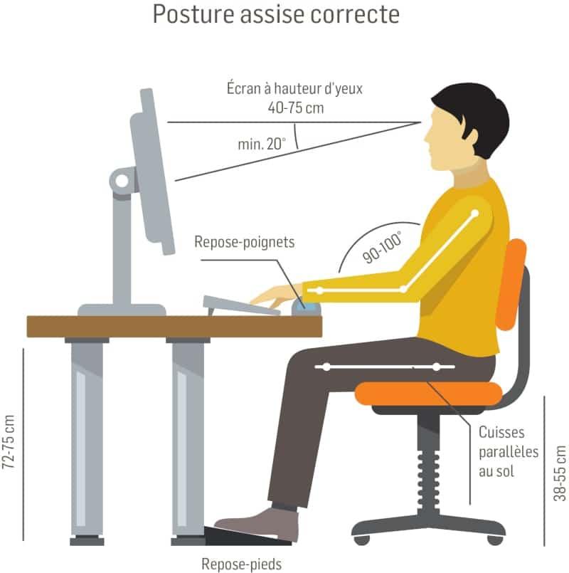 Posture assise correcte
